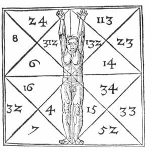 que es la numerologia